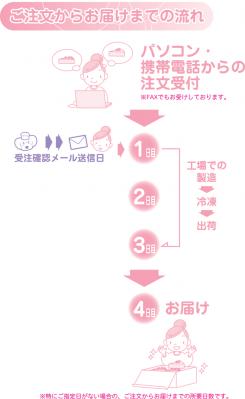 絵日記110126-1