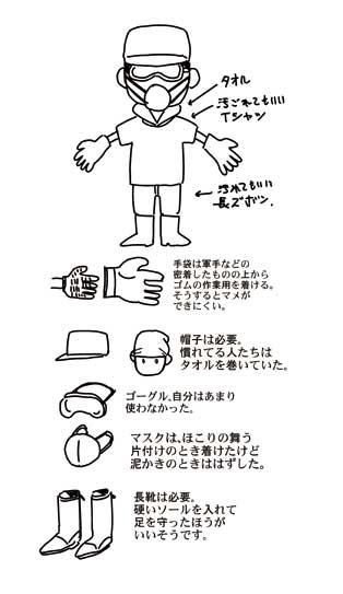 fukuso.jpg