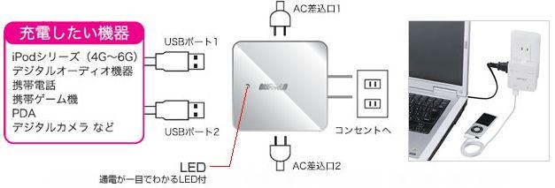 BSTA22AU使用例