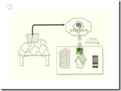 Evernote勉強会100806スライド_26