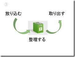 Evernote勉強会100806スライド_27