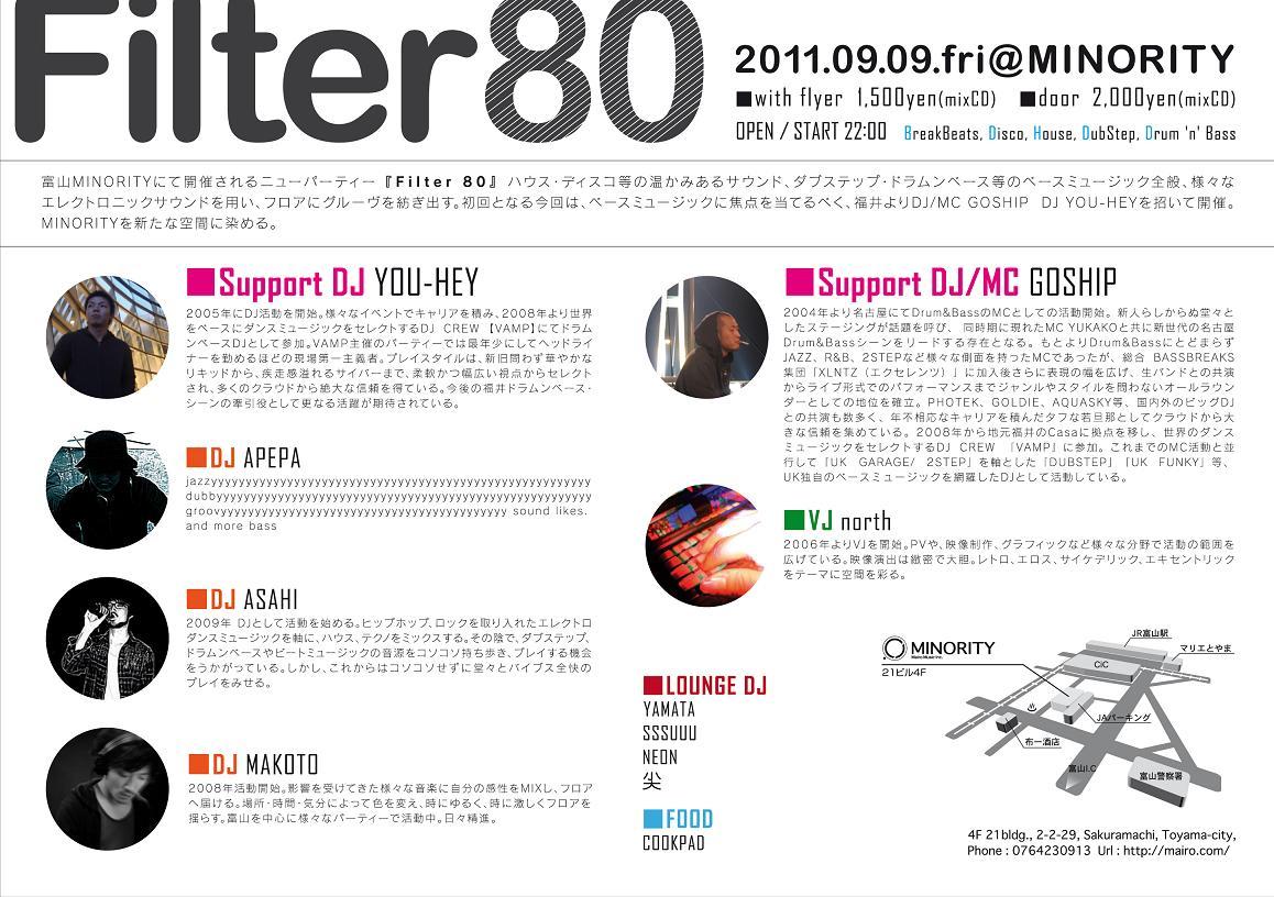 filter80 ura