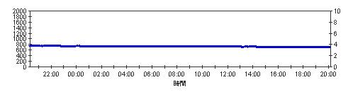 fig328d.jpg