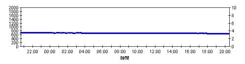 fig329d.jpg