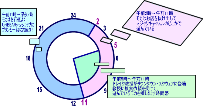 20110721-18.png