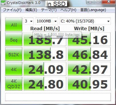 SSDベンチ