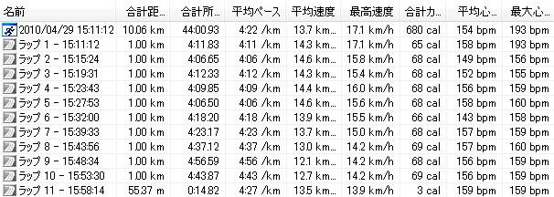 20100429-10km-01