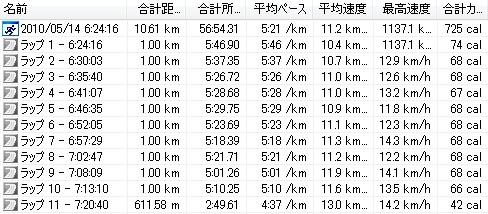 20100514-朝ラン