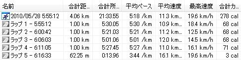 20100528-朝ラン