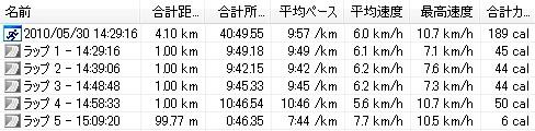 20100530昼-01
