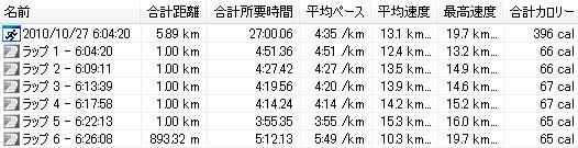 2010y10m27d_朝ラン02