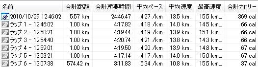 2010y10m29d-昼ラン-02