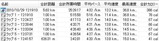 2010y10m29d-昼ラン-01