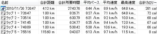 2010y11m26d_朝ラン