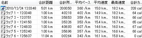 2010y12m24d_昼ラン