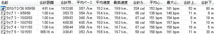 2010y12m26d_月例川崎05km