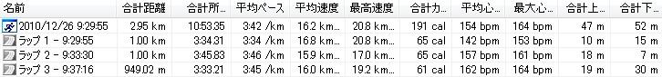 2010y12m26d_月例川崎03km