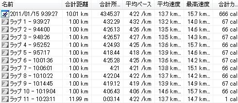 2011y01m15d_朝ラン