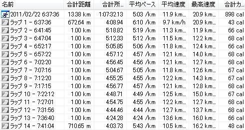 2011y02m22d_朝ラン