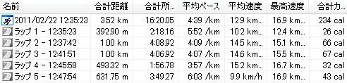2011y02m22d_昼ラン2