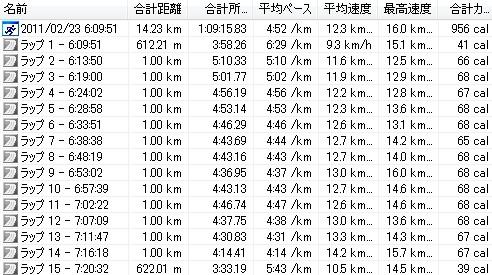 2011y02m23d_朝ラン