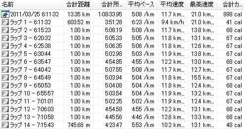 2011y03m25d_朝ラン