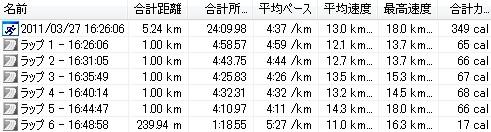 2011y03m27d_日産スタジアム03