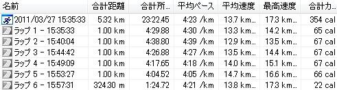 2011y03m27d_日産スタジアム01