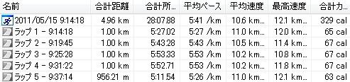 20110515-よこはま月例-5km