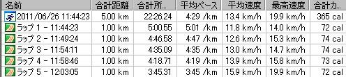 2011y06m26d_5000mその2