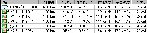 2011y06m26d_5000mその1