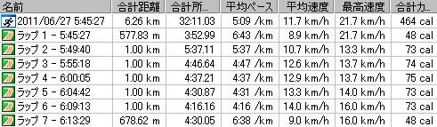 2011y06m27d_朝ラン