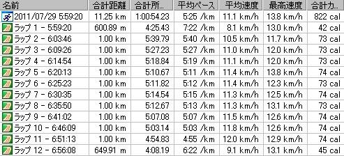 2011y07m29d_朝ラン