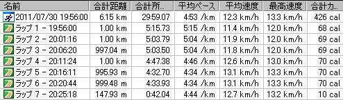 2011y07m30d_夜ラン