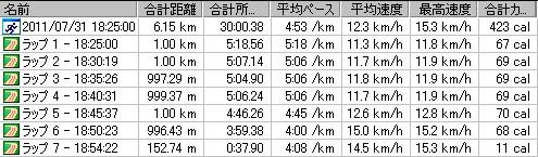 2011y07m31d_夜ラン