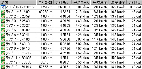 20110817-朝ラン