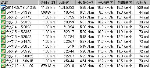 2011y08m18d_朝ラン