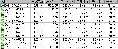 2011y09m29d_朝ラン