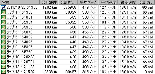 2011y10m25d_朝ラン
