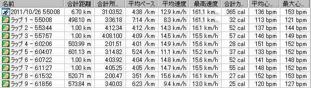 20111026-朝ラン