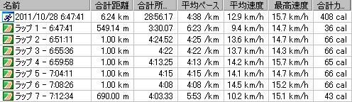 2011y10m28d_朝ラン