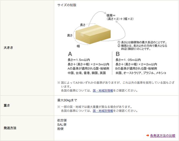 国際小包 日本郵便