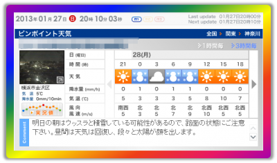 20130127WeatherNews.png