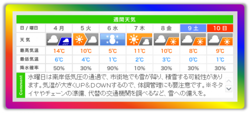 20130203_WeatherNews.png