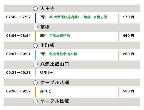 比叡山電車の時間