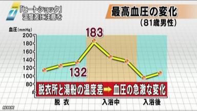 heatshock1.jpg