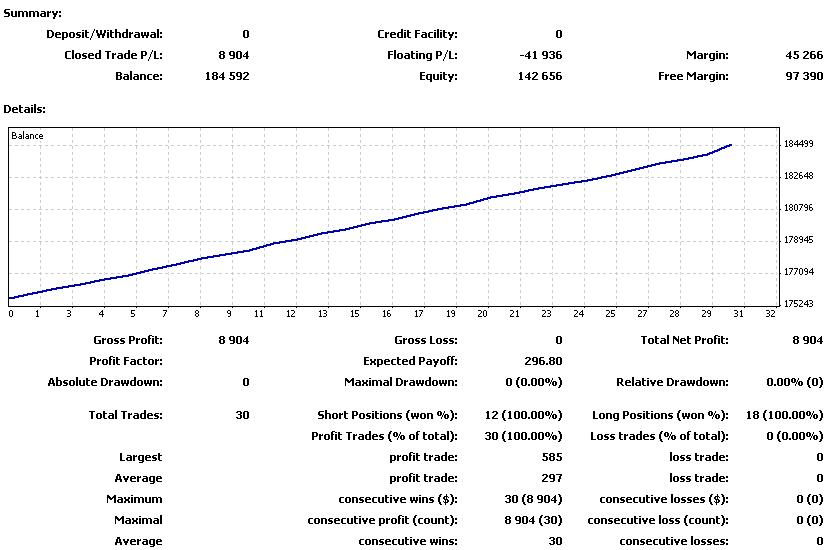 FOREXcom_20110711-20110716の損益曲線