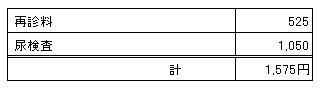 MARIN 20100522診療明細書