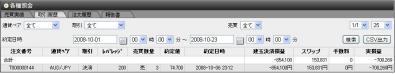 losscut-audjpy20081006-2.jpg