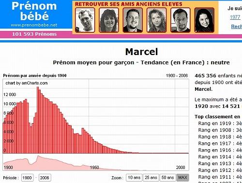 s-marcel1.jpg